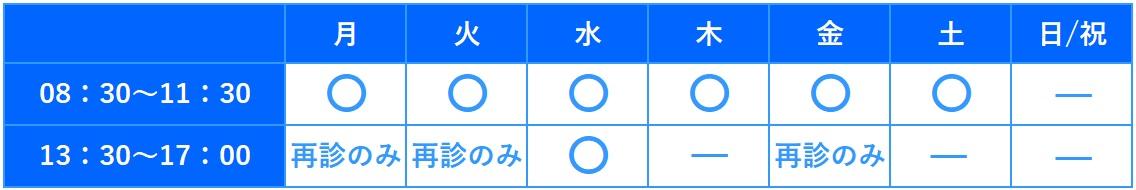 愛媛県新居浜市の大橋胃腸肛門科外科医院 診察時間